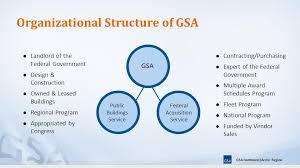 Gsa Fas Organization Chart Gsa Northwest Arctic Region Welcome 13th Annual Regional