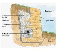 building a stone retaining wall jcs