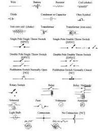 schematic symbols chart the alphabet of electronics auto elect Wiring Diagram Symbols Automotive similiar basic automotive electrical symbols keywords, wiring diagram automotive wiring diagram symbols chart