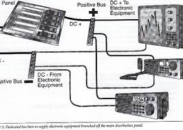 how to wire up a new marine radio ed s boat tips basic wiring