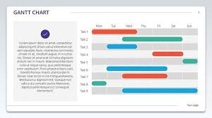 Powerpoint Chart Templates Free Gantt Chart Templates For Powerpoint Presentations