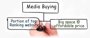 affordable company seo