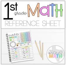 Refference Sheet 1st Grade Math Reference Sheet