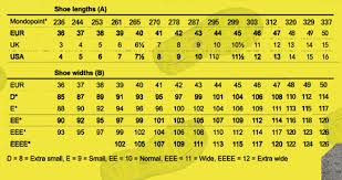 Aus To Us Size Chart Are Rockrooster Boots Based On Aus Euro Uk Or Us Sizing