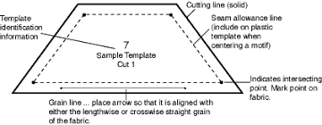 Templates - Making and Using | Lessons - The Quilting Company & Diagram I Adamdwight.com