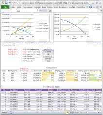 excel mortgage calculator with extra payments spreadsheet