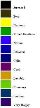 48 Best Mood Ring Images Rings Mood Jewelry