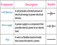 Electrical Symbols Chart Electricity Worksheets Circuits Conductors Insulators