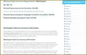 Progressive Auto Insurance Quote Delectable Progressive Auto Insurance Quote Packed With Progressive Auto