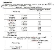 Курсовая работа по оптическим мультисервисным сетям Вариант №   300 руб