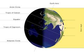 What Is The Summer Solstice An Astronomer Explains