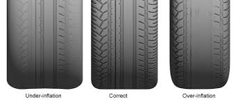 Tire Wear Patterns Interesting Tire Tech What Does Your Tire Wear Tell You MustangForums