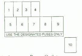 fuse box chevy tracker under the hood 1999 diagram circuit fuse box chevy tracker under the hood 1999 diagram