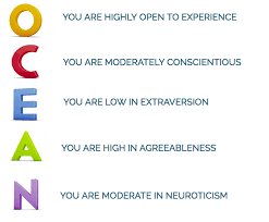 How do colors influence emotions? How To Use Personality Tests To Build A Productive Team
