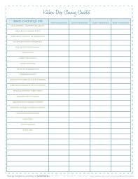 restaurant kitchen equipment list. Necessary Kitchen Equipment List . Restaurant