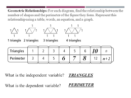 Patterns And Linear Functions Worksheet - Switchconf