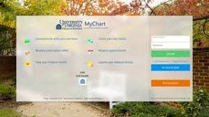 Cogent Wvu Mychart Login Ghc My Chart Sign In Mypatient