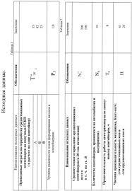 Курсовая работа Контейнерные перевозки на железнодорожном  Введение Контейнеризация перевозок