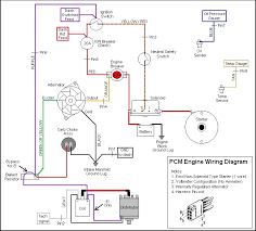 yamaha fuel management system wiring diagram wiring diagram yamaha fuel management wiring diagram