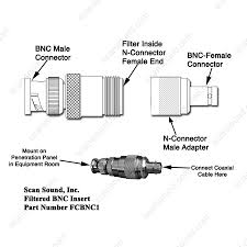 bnc wiring diagram wire center \u2022 Cat 6 RJ45 Wiring-Diagram bnc wiring diagram wiring solutions rh rausco com bnc connector diagram bnc cable wiring diagram