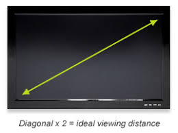 Tv Size Viewing Distance