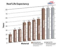 concrete tile roof img s tileroofbenefits diagram02 img s tileroofbenefits diagram03 img s tileroofbenefits diagram04
