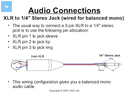 1 4 cable wiring diagram wiring diagram basic 2 1 xlr wiring diagram wiring diagram2 1 xlr wiring diagram wiring diagrams konsult2 1 xlr