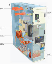 "medium voltage cubicle compartments showing positions of for medium voltage circuit breaker applications protective relay serve as the ""brain"" that detects abnormal system conditions and direct the cb to operate"