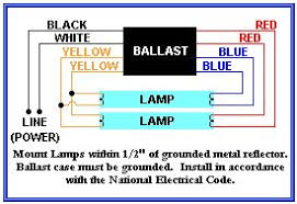 fluorescent light fixture and tube troubleshooting and repair 4 lamp t8 ballast wiring diagram at Wiring Diagram For Fluorescent Ballast