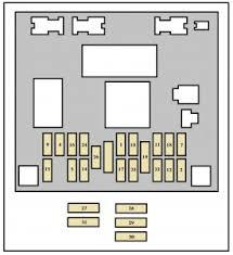 peugeot 307 cc 2004 fuse box diagram auto genius peugeot 307 cc 2004 fuse box diagram