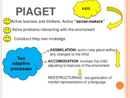 Piaget And Vygotsky Compare And Contrast Chart Piaget Vygotsky And Bruner Methods