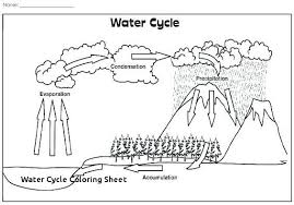 Water Cycle Coloring Page Awesome Worksheets Water Cycle Coloring