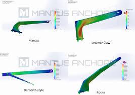 Fluke Anchor Size Chart Beautiful Anchor Shank Strength For
