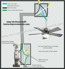ceiling fan wire connection ceiling fan wiring diagram ceiling fan wiring no light ceiling fan wiring ceiling fan wire