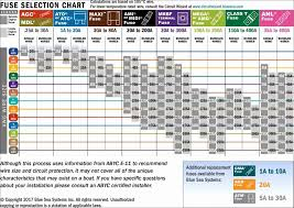 Pin By Seating Chart On Seating Chart Seating Charts