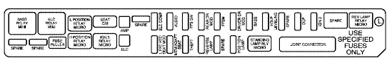 2003 cadillac deville fuse box diagram wire diagram Cadillac DeVille Fuse Box Location 2003 cadillac deville fuse box diagram inspirational cadillac srx 2005 2006 fuse box diagram