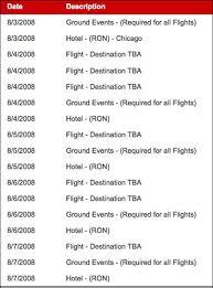 Travel Schedule Obamas Travel Schedule Tba
