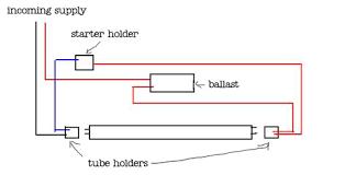 wiring t8 light fixtures new era of wiring diagram • t8 light fixture wiring diagram wiring diagram library rh 5 6 14 bitmaineurope de 4 t8 light fixtures commercial fluorescent light fixtures
