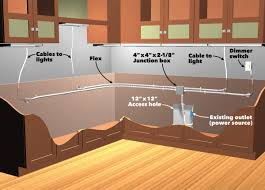 Kitchen Cabinet Lighting Options How To Install Under Cabinet Lighting In Your Kitchen