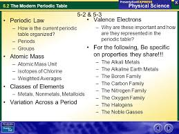 Variation Across a Period Valence Electrons - ppt video online ...