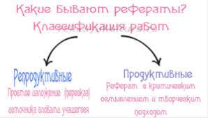 Виды рефератов классификация особенности и структура Классификация рефератов