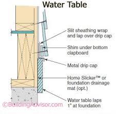 framing an exterior wall corner. Water Table Flashing With Horizontal Sideing Framing An Exterior Wall Corner