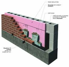 Importance Of A Well Drained Masonry Wall Mortar Net