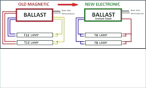 t12 to t8 ballast wiring diagram wiring diagrams best t12 wiring diagram wiring diagram essig ge ballast wiring t12 to t8 ballast wiring diagram