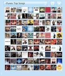 Itunes Music Store Charts Dashboard Widget