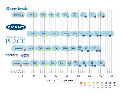 4t Size Chart Carters 17 Gap Size Chart Boy Dolap Magnetband Co Baby Gap Size
