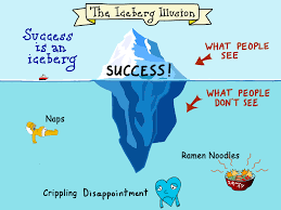 image keep in mind that success is like an iceberg getmotivated me