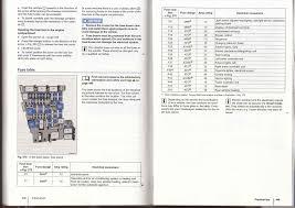 volkswagen gti fuse box diagram data wiring diagrams \u2022 2007 volkswagen rabbit fuse box diagram 2015 volkswagen passat fuse diagram data wiring diagrams u2022 rh naopak co 2013 volkswagen gti fuse box diagram golf 5 gti fuse box diagram