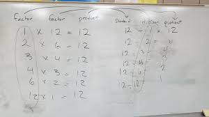 Mr Germans Math Class Factors And Divisors