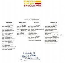 Galatasaray başkan adayı Burak Elmas yönetim listesini açıkladı